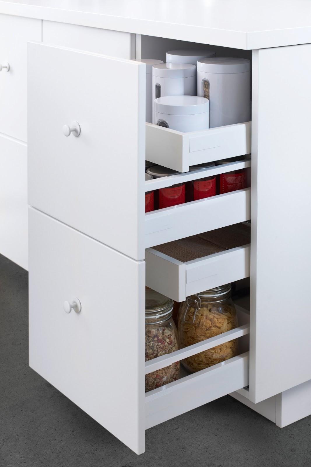 Ikeas metod